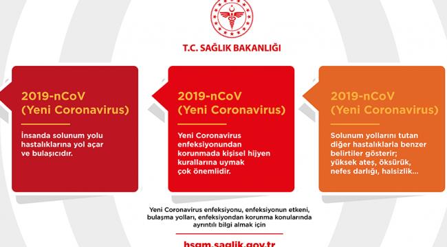 Koronavirüs nedir, nasıl bulaşır, belirtileri nelerdir?